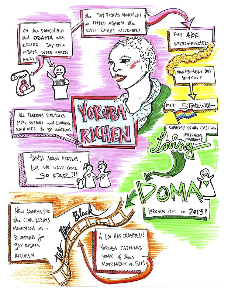 Yoruba Richen, TED2014, scribed by Grace Van't Hof