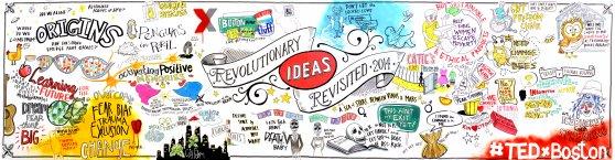 TEDxBoston 2014 wall
