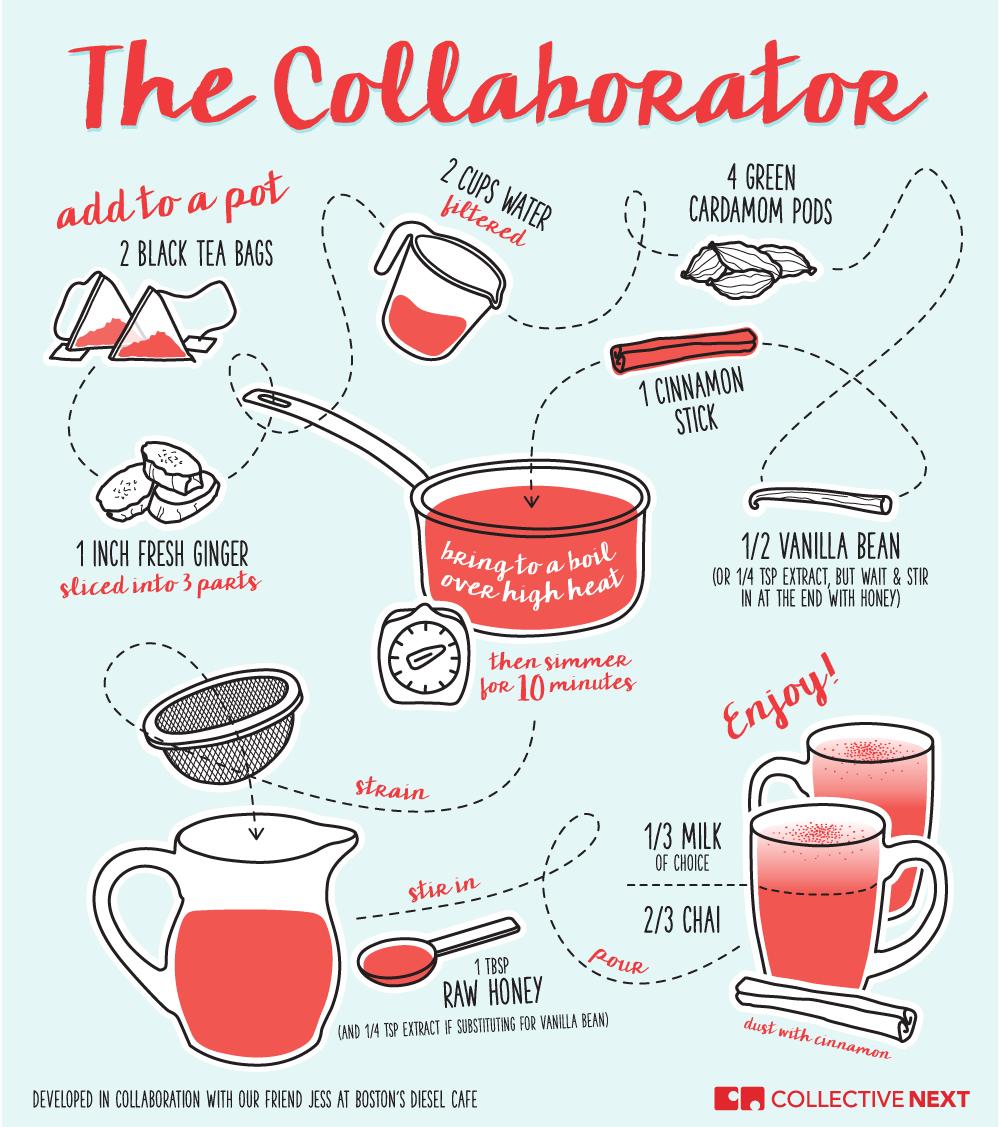 Illustrated Recipe - The Collaborator - Chai