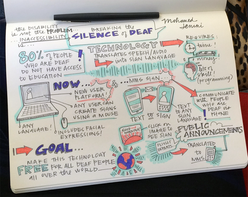 NibSqueak Visual Thinking Podcast Sketchnotes Sketchnoting