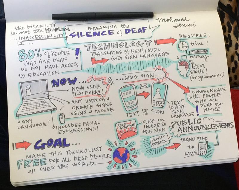 NibSqueak Visual Thinking Podcast Sketchnotes Sketchnoting
