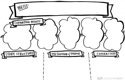 Presentation preparation visual template graphic facilitation