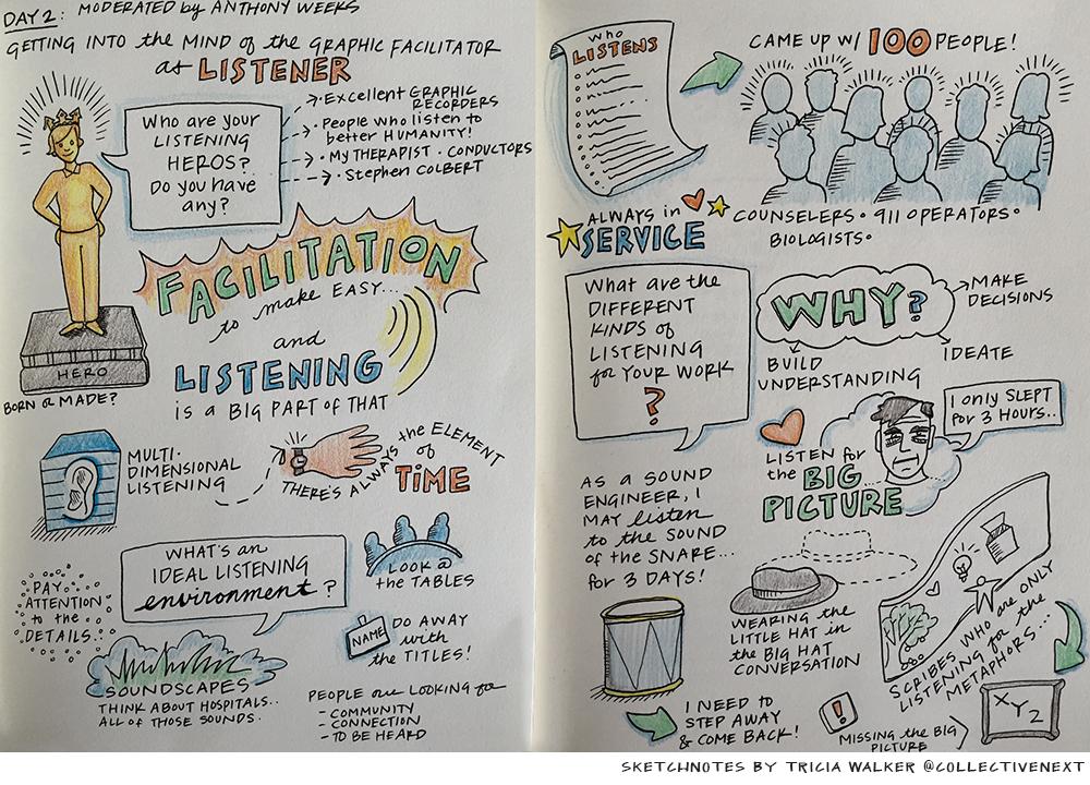 sketchnotes visual thinking ifvp tricia walker