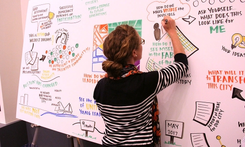 city awake facilitation conference engaging engage attendees best practices creativity storytelling scribing graphic facilitation