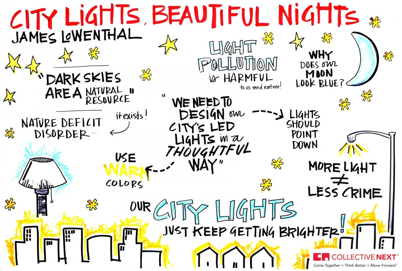 Collective Next James Lowenthal TED TEDx TEDxSpringfield Boston scribing scribe graphic facilitation facilitator