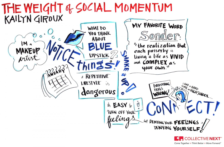 Collective Next Kailyn Giroux TED TEDx TEDxSpringfield Boston scribing scribe graphic facilitation facilitator