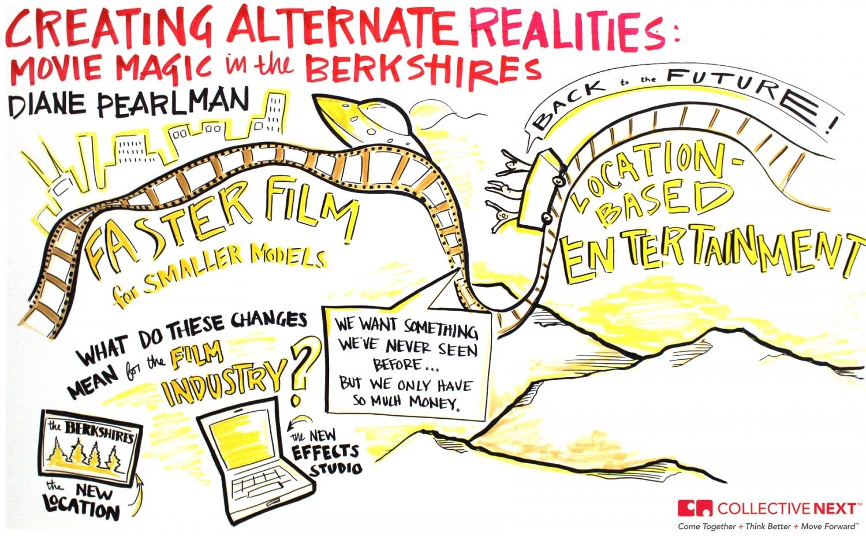 Collective Next Diane Pearlman TED TEDx TEDxSpringfield Boston scribing scribe graphic facilitation facilitator