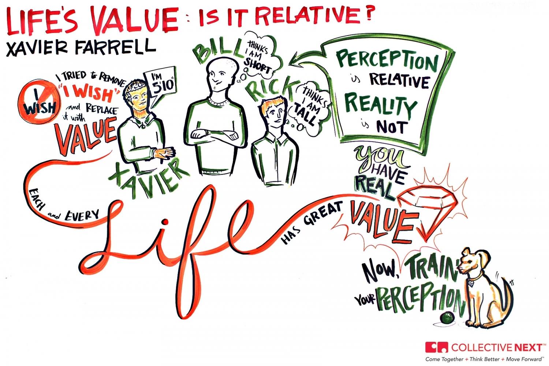 Collective Next Xavier Farrell TED TEDx TEDxSpringfield Boston scribing scribe graphic facilitation facilitator