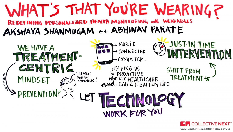 Collective Next Akshaya Shanmugam Abhinav Parate TED TEDx TEDxSpringfield Boston scribing scribe graphic facilitation facilitator