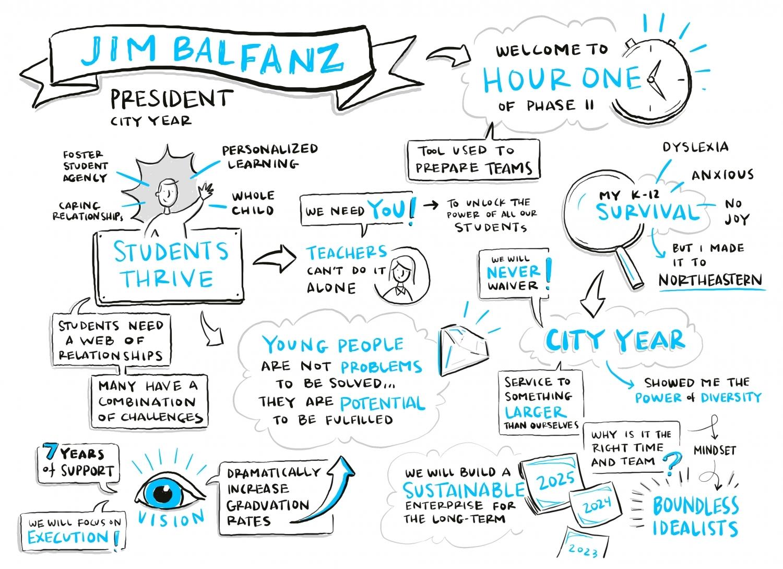 graphic facilitation design scribing conference leadership visualization storytelling thinking recording boston jim balfanz city year summer academy