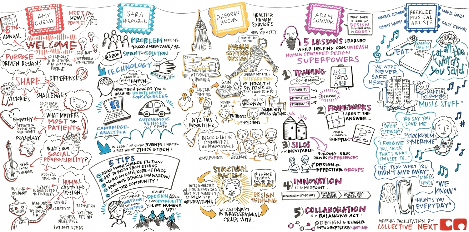 graphic facilitation recording scribing scribes visual illustration conferences new york boston los angeles san francisco summary amy cueva sarah holoubek deborah brown adam connor berklee musical artists makele clemmons sammy hakim maria landi daisy stewart
