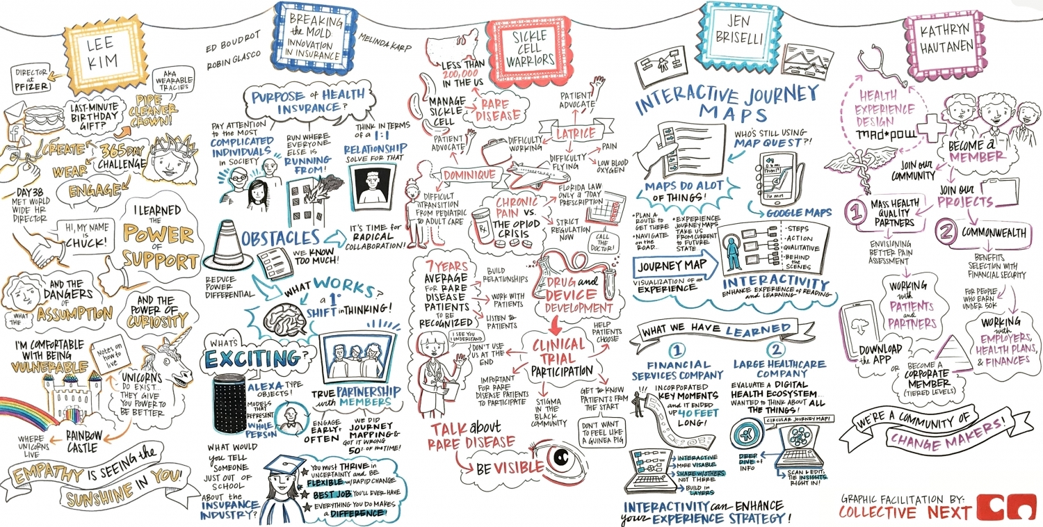 healthcare user centered design graphic facilitation recording scribing scribes visual illustration conferences new york boston los angeles san francisco summary lee kim ed boudrot robin glasco melinda karp sickle cell warriors jen briselli kathryn hautanen