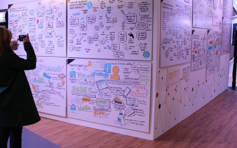 graphic recording facilitation scribing visual illustration business doodle scribes faciliator scribe creative meeting conference ideas question synthesis